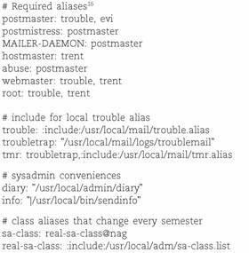 https://img.madebug.net/m4d3bug/images-of-website/master/blog/AliaesExample.jpg